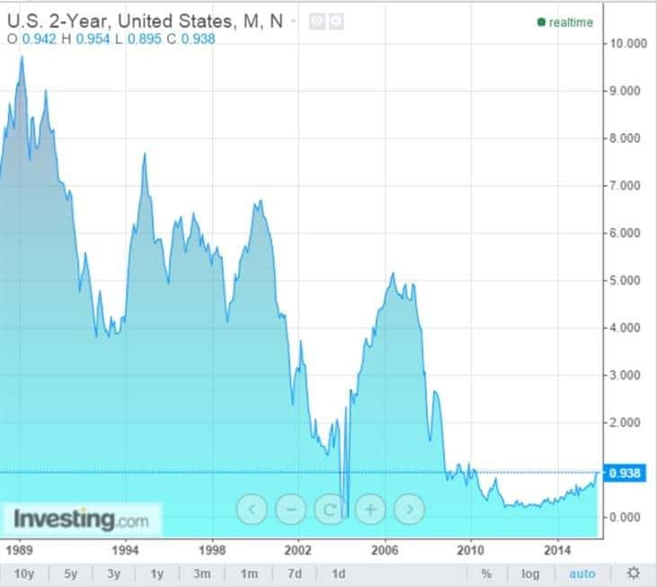 Central banks: live exit